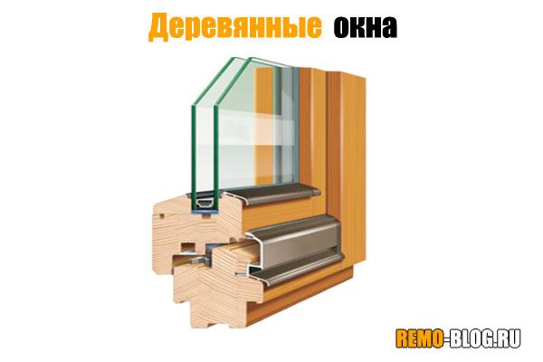 Стеклопакет деревянных окон