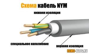 Схема кабеля NYM