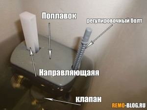 устройства запорного клапана