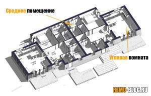 Расположение комнат