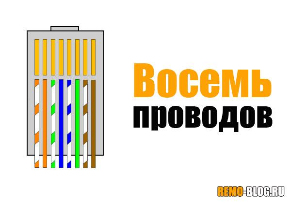 8 проводов