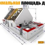 Оптимальная площадь дома